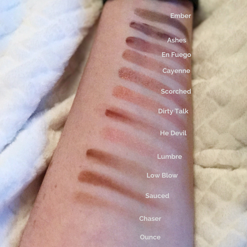 naked heat swatches